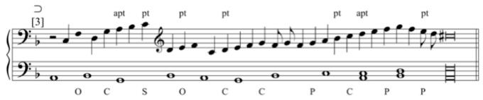 Example 2a Blitheman Tu rex